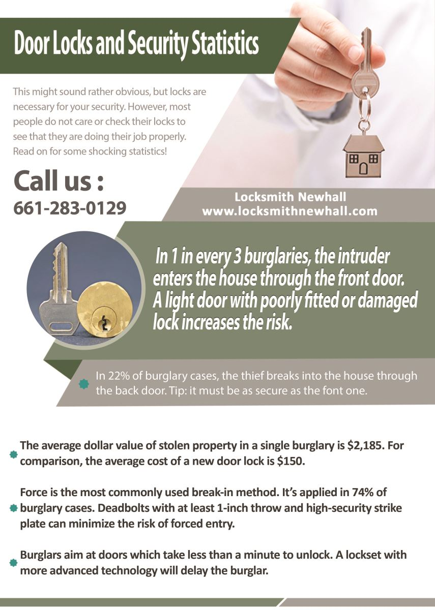 Our Infographic Locksmith Newhall